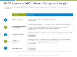 Swot Analysis Of ABC Software Company Strength Increase Employee Churn Rate It Industry