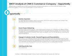 Swot Analysis Of CNN E Commerce Company Opportunity Case Competition Ppt Elements