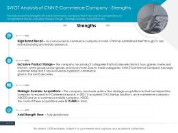 Swot Analysis Of CNN E Commerce Company Strengths Ppt Structure