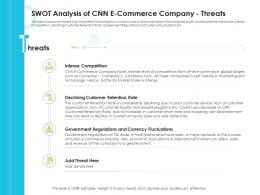 Swot Analysis Of CNN E Commerce Company Threats Case Competition Ppt Ideas