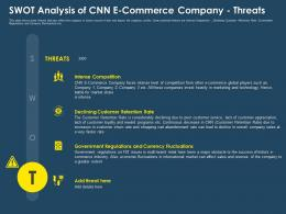 Swot Analysis Of CNN E Commerce Company Threats Ppt Background