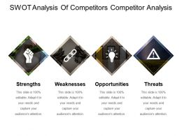 Swot Analysis Of Competitors Competitor Analysis PPT Slide