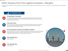 SWOT Analysis Of HCL Plus Logistics Company Strengths Strategies Create Good Proposition Logistic Company