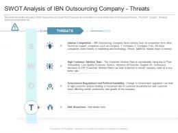 SWOT Analysis Of IBN Outsourcing Company Threats Reasons High Customer Attrition Rate