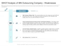 SWOT Analysis Of IBN Outsourcing Company Weaknesses Reasons High Customer Attrition Rate