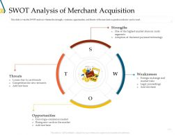 SWOT Analysis Of Merchant Acquisition Ppt Outline