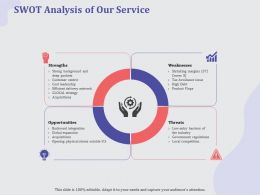 SWOT Analysis Of Our Service Competition Ppt Powerpoint Infographics Model