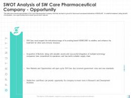 SWOT Analysis Of SW Care Pharmaceutical Company Opportunity Supply Chain Ppt Slides