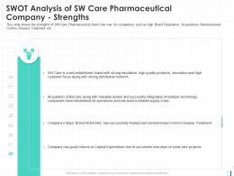 SWOT Analysis Of SW Care Pharmaceutical Company Strengths Technology Capital Ppt Show