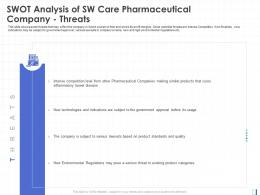 SWOT Analysis Of SW Care Pharmaceutical Company Threats Ppt Model Show