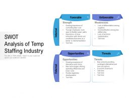 Swot Analysis Of Temp Staffing Industry