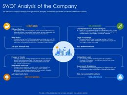 Swot Analysis Of The Company Allow Fresh Ppt Powerpoint Presentation Examples