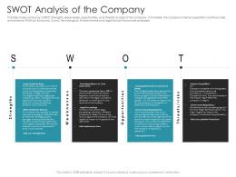 Swot Analysis Of The Company Pitch Deck Raise Debt IPO Banking Institutions Ppt Structure