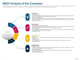 Swot Analysis Of The Company Ppt Powerpoint Presentation Infographics Skills