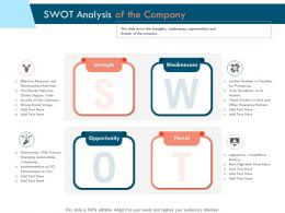 Swot Analysis Of The Company Ppt Powerpoint Presentation Portfolio Brochure