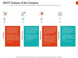 SWOT Analysis Of The Company Ppt Powerpoint Presentation Slides Vector