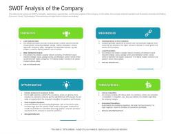 Swot Analysis Of The Company Raise Funded Debt Banking Institutions Ppt Pictures