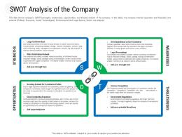 Swot Analysis Of The Company Raise Government Debt Banking Institutions Ppt Tips