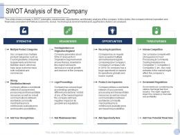 Swot Analysis Of The Company Raise Grant Facilities Public Corporations Ppt Background
