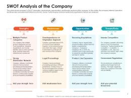 SWOT Analysis Of The Company Raise Non Repayable Funds Public Corporations Ppt Slides