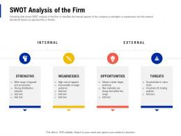 SWOT Analysis Of The Firm Creating Business Monopoly Ppt Powerpoint Presentation Icon Visuals