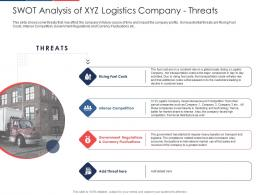 SWOT Analysis Of Xyz Logistics Company Threats Effect Fuel Price Increase Logistic Business Ppt Styles