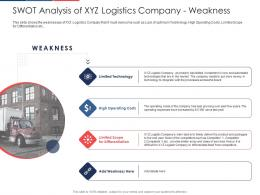 SWOT Analysis Of Xyz Logistics Company Weakness Effect Fuel Price Increase Logistic Business