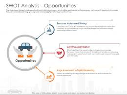 Swot Analysis Opportunities Automobile Company Ppt Pictures