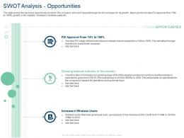 Swot Analysis Opportunities Case Competition Declining User Base Telecom Company Ppt Grid