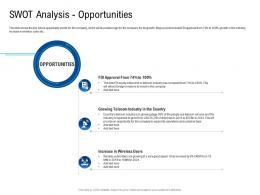 Swot Analysis Opportunities Poor Network Infrastructure Of A Telecom Company Ppt Inspiration
