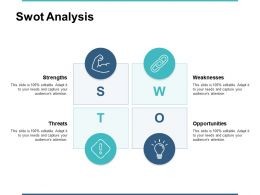 Swot Analysis Opportunities Ppt Powerpoint Presentation Gallery Background