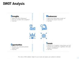 Swot Analysis Opportunities Ppt Powerpoint Presentation Professional Aids