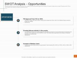 Swot Analysis Opportunities Sales Profitability Decrease Telecom Company Ppt Images