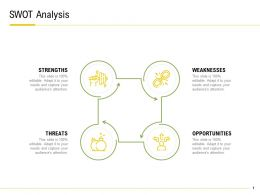 Swot Analysis Opportunities Strength Ppt Powerpoint Presentation Guide