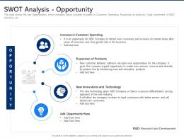 Swot Analysis Opportunity Electronic Component Demand Weakens