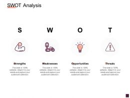 Swot Analysis Opportunity Ppt Powerpoint Presentation Portfolio Rules
