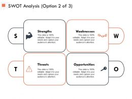 SWOT Analysis Option Ppt Powerpoint Presentation Outline Images