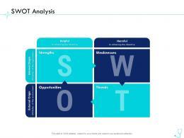 SWOT Analysis Pharma Company Management Ppt Graphics