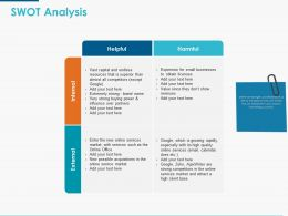 Swot Analysis Planning Ppt Powerpoint Presentation Icon Layout