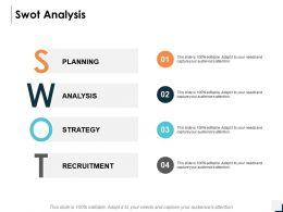 Swot Analysis Planning Strategy C357 Ppt Powerpoint Presentation Icon Graphics Template