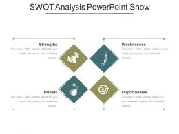 Swot Analysis Powerpoint Show