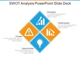 Swot Analysis PowerPoint Slide Deck