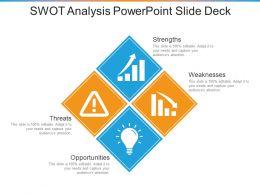 Swot Analysis PowerPoint Slide Deck