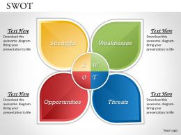 SWOT Analysis Powerpoint Template Slide 1