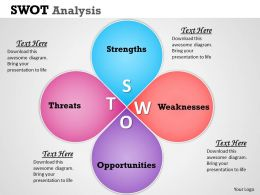 SWOT Analysis Powerpoint Template Slide 2
