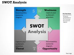 SWOT Analysis Powerpoint Template Slide