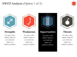 Swot Analysis Ppt Influencers