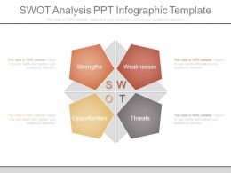 Swot Analysis Ppt Infographic Template