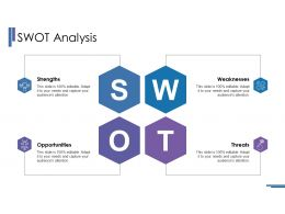 Swot Analysis Ppt Infographic Template Layout Ideas
