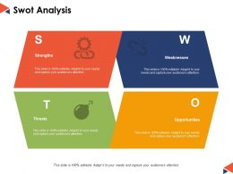 Swot Analysis Ppt Powerpoint Presentation File Visual Aids